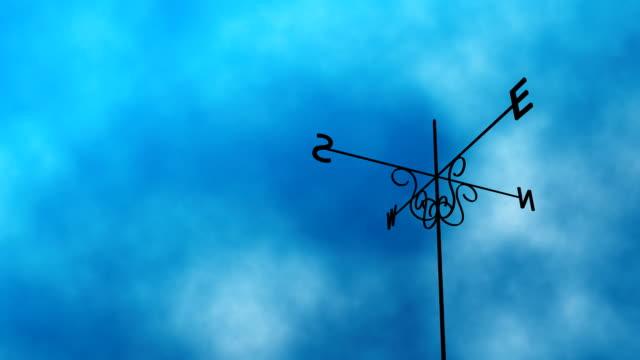 Weather Vane Change HD Loop video
