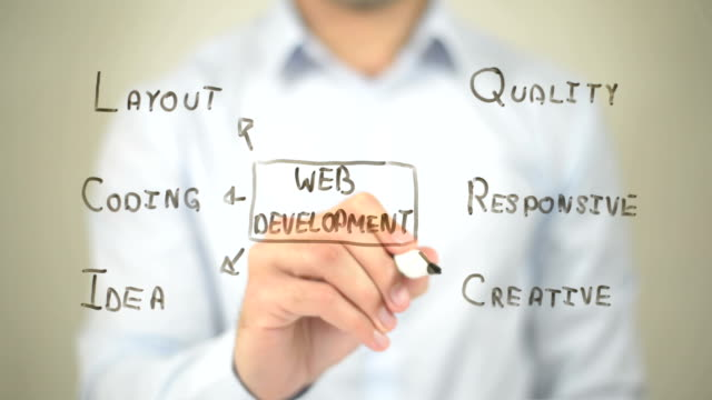 Web Design, Concept Clip Art, Man writing on transparent screen video