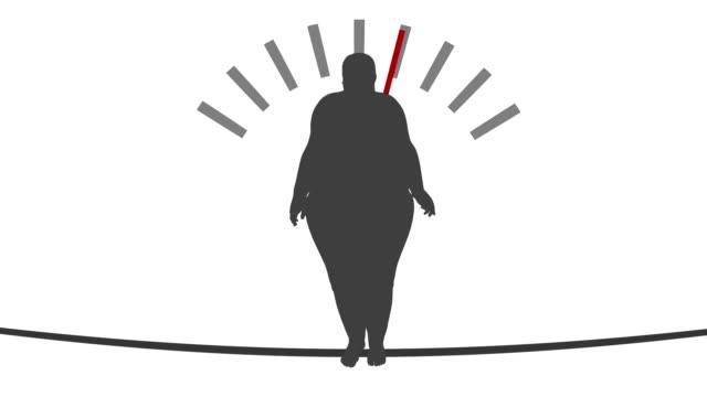 Weightloss jojo loop female video