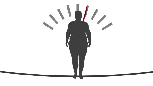 Weightloss jojo loop male Silhouette video