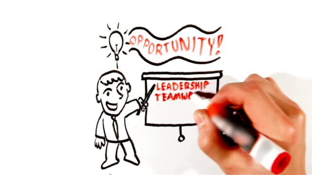 Whiteboard business illustration video