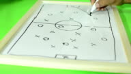 Whiteboard strategy game plan for Soccer / Football Tactics video