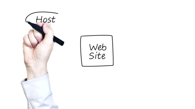 Whiteboard Website Flow Chart HD Video video