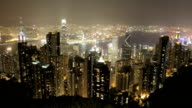 Wide Time lapse of Hong Kong island from Victoria Peak video