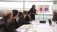 Woman presenting graph at business meeting video