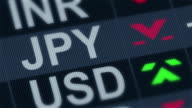 World currency exchange rate fluctuations on display. Global financial market video