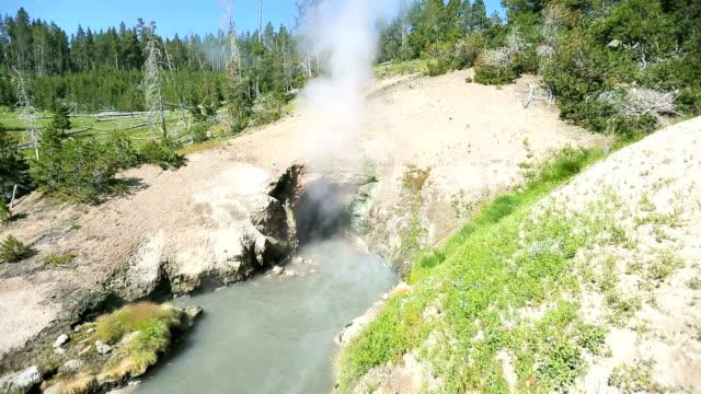 Yellowstone volcanic zone video