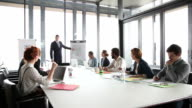 Young director giving presentation to colleagues in conference room video