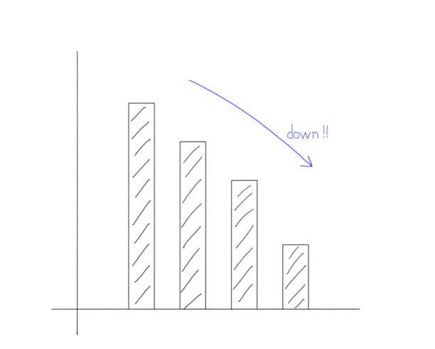 グラフ - グラフ stock illustrations