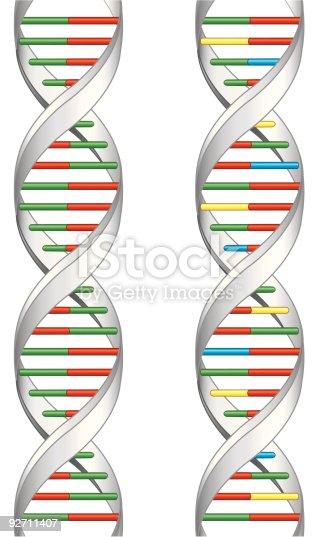 istock DNA 92711407