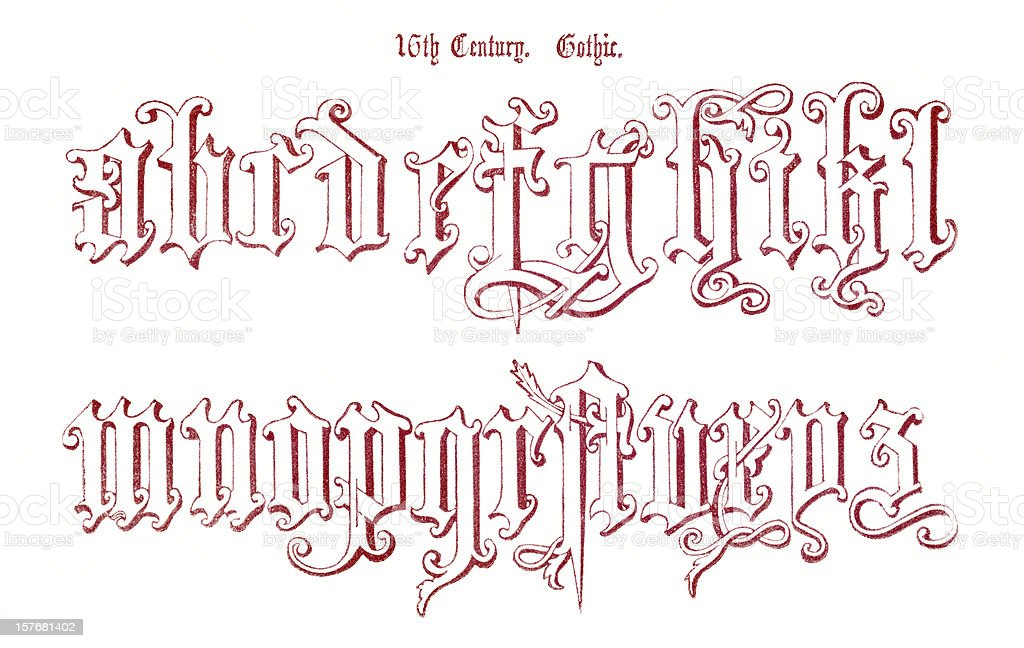 16th Century Gothic Lower Case Alphabet Royalty Free Stock