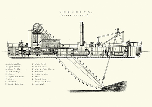 19th Century Steam Dredger Stock Illustration - Download Image Now