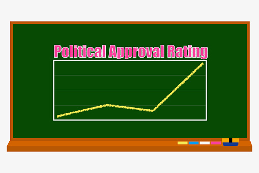 Administration approval rating