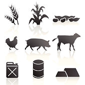 Symbols of commodities that are publicly traded -- also good general agriculture and raw materials symbols.