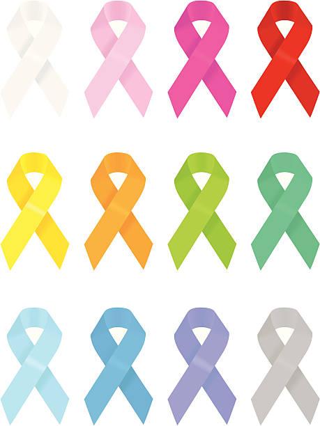 bildbanksillustrationer, clip art samt tecknat material och ikoner med aids ribbons - blue yellow band