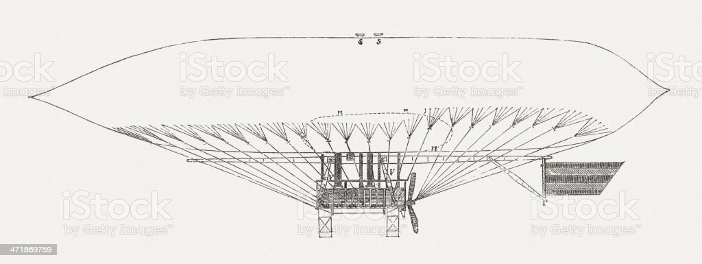 Airship Aeolus (1872), by Paul Haenlein (1835-1905), published in 1882 royalty-free stock vector art