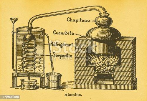 istock Alambic (Pot Still) 173590450