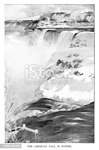 American falls in winter- Scanned 1899 Engraving