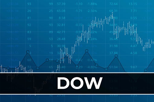 American financial market index Dow Jones (ticker DOW) on blue finance background from numbers, graphs, candles, bars. Trend Up and Down, Flat. Stock market concept