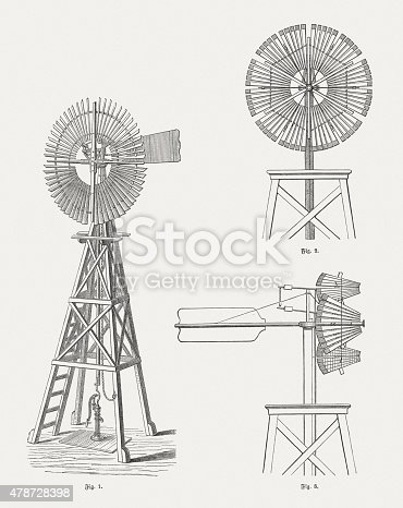 American westernmill. Wind turbine technology for irrigation and drainage on US farms in the mid-19th century, and later used to produce electricity. Woodcut engraving, published in 1878.
