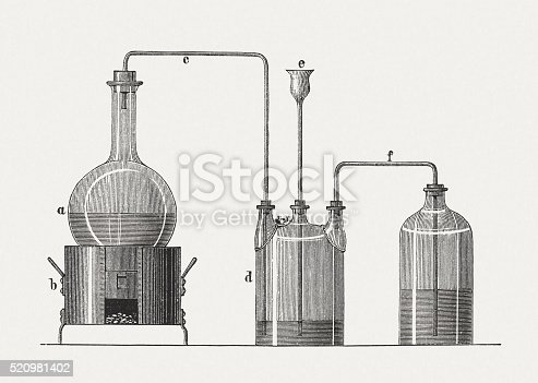 Production of Ammonium hydroxide: Condensate of Ammonium chloride and slaked lime (Calciumhydroxid) and water. Wood engraving, published in 1880.