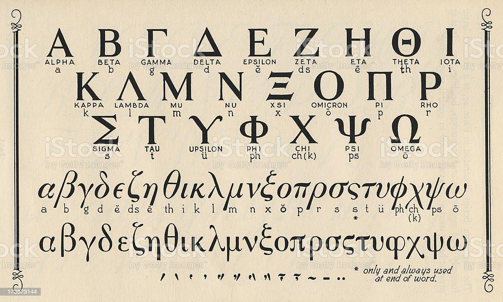 Ancient Greek Alphabet vector art illustration