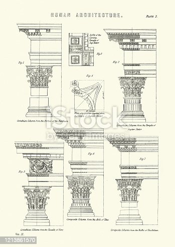 Vintage engraving of Ancient Roman architecture, Column capitals, Corinthian and Composite