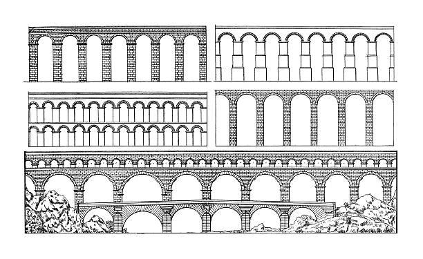 stockillustraties, clipart, cartoons en iconen met ancient roman bridges set | antique architectural illustrations - pont du gard