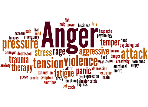 Anger Word Cloud Concept 3 Stock Illustration - Download