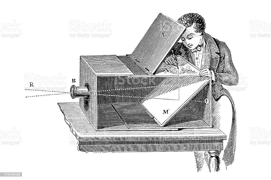Antique book illustration: camera obscura royalty-free stock vector art
