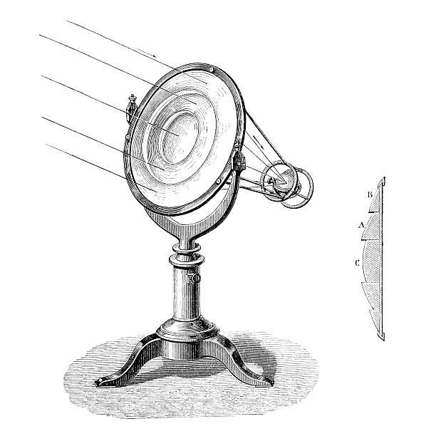 Antique book illustration: lighthouse lens vector art illustration