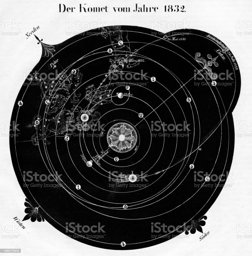 Antique book illustration: The comet of 1832 royalty-free stock vector art