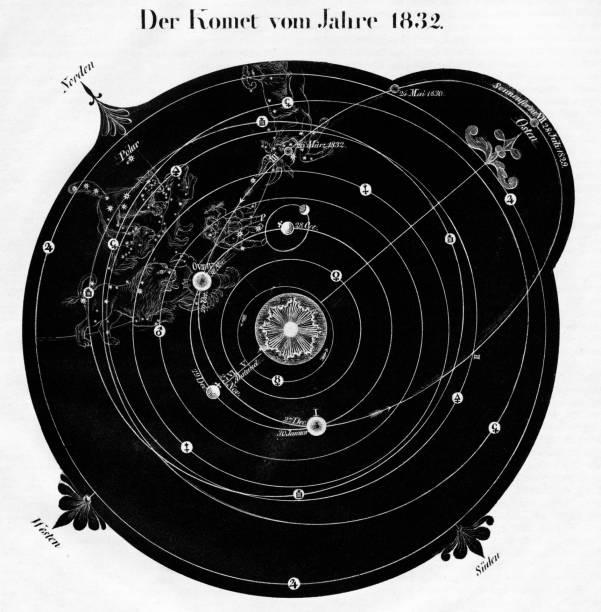 ilustrações de stock, clip art, desenhos animados e ícones de livro antigo ilustração: o cometa de 1832 - mapa das estrelas