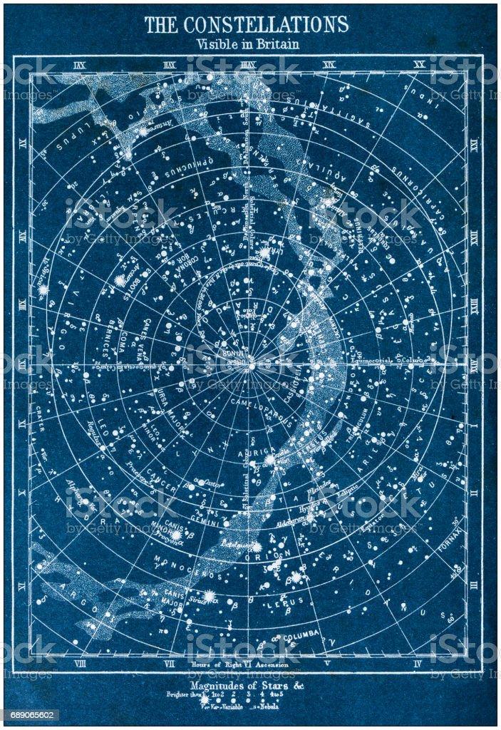 Antiguidade coloridas ilustrações: as constelações visíveis na Grã-Bretanha - ilustração de arte em vetor