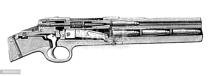 Antique engraving illustration: automatic rifle