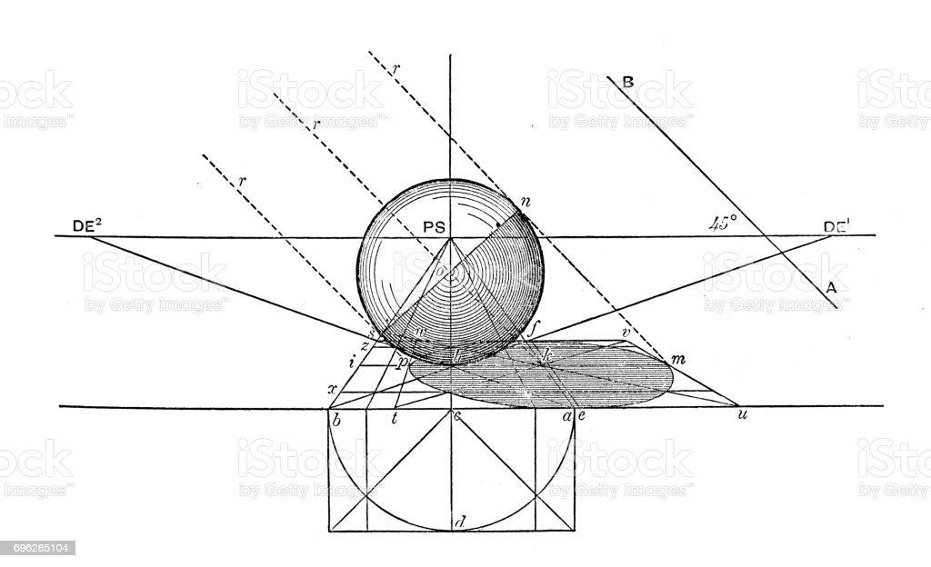 Antiken Gravur Abbildung Perspektive Geometrie Diagramm Stock Vektor ...