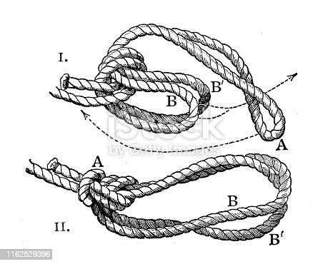 Antique illustration from mountaineering book: Bowline on a bight