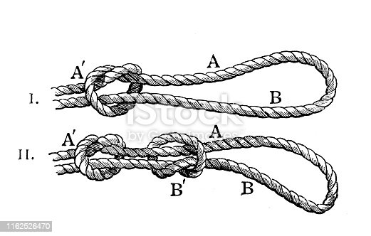 Antique illustration from mountaineering book: Middle man noose