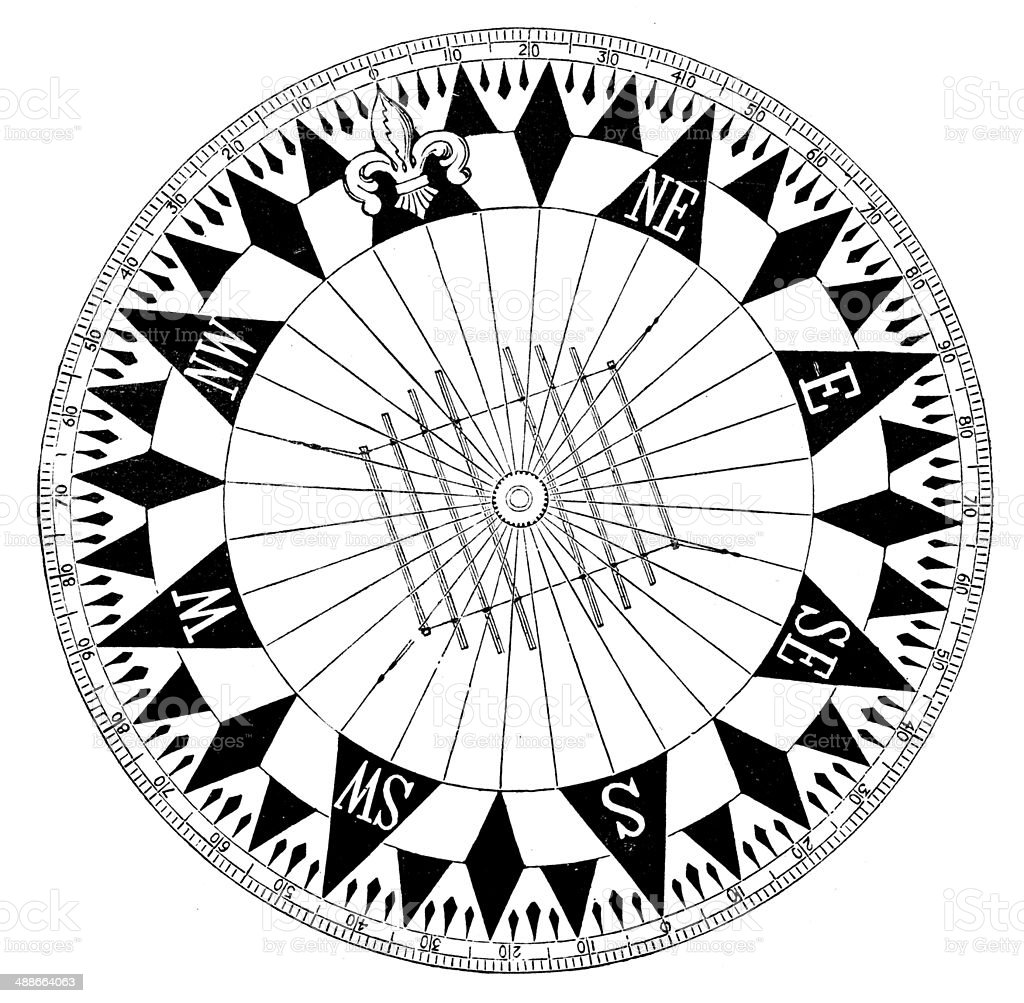 Antique illustration of Compass rose (windrose) royalty-free stock vector art