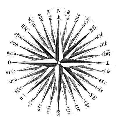 Antique illustration of compass rose or windrose