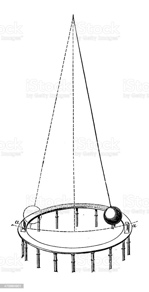 Image result for foucault pendulum drawing