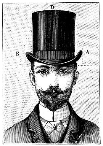 Antique illustration of gentleman hat dimensions