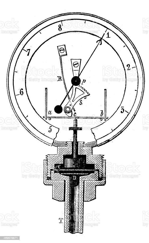 Antique illustration of manometer vector art illustration