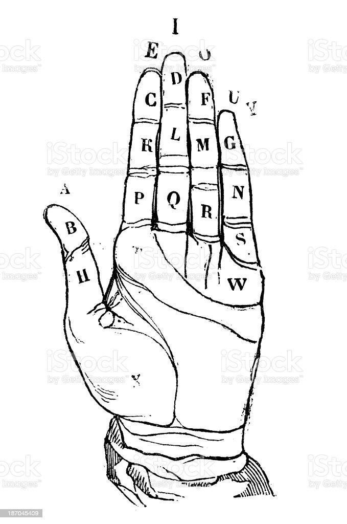 Antique illustration of one hand alphabet vector art illustration