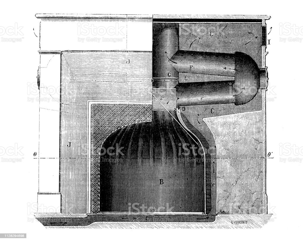 Antique Illustration Of Scientific Discoveries Fireplaces