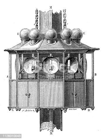 Antique illustration of scientific discoveries: Lighthouse lamp