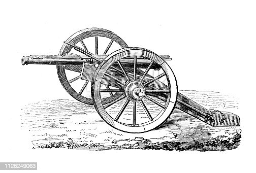 Antique illustration of scientific discoveries: War weapons and explosives