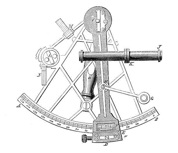 ilustrações de stock, clip art, desenhos animados e ícones de antiguidade ilustração de sextante - sextante
