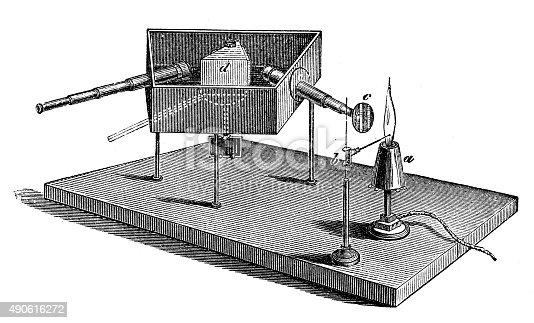 Antique illustration of spectroscopy light mirror reflection lens optical experiment