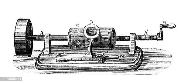 Antique illustration: Phonograph